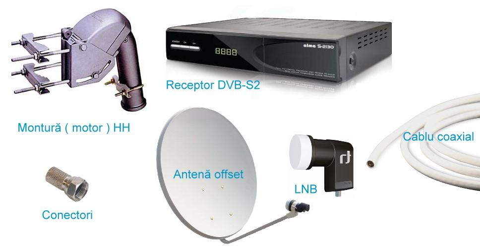 Cum sa receptionezi canale tv HD gratis ?
